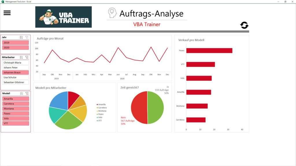 VBATrainer Excel VBA Coaching - Dashboard